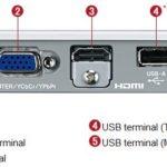 Berbagai jenis port yang ada pada proyektor